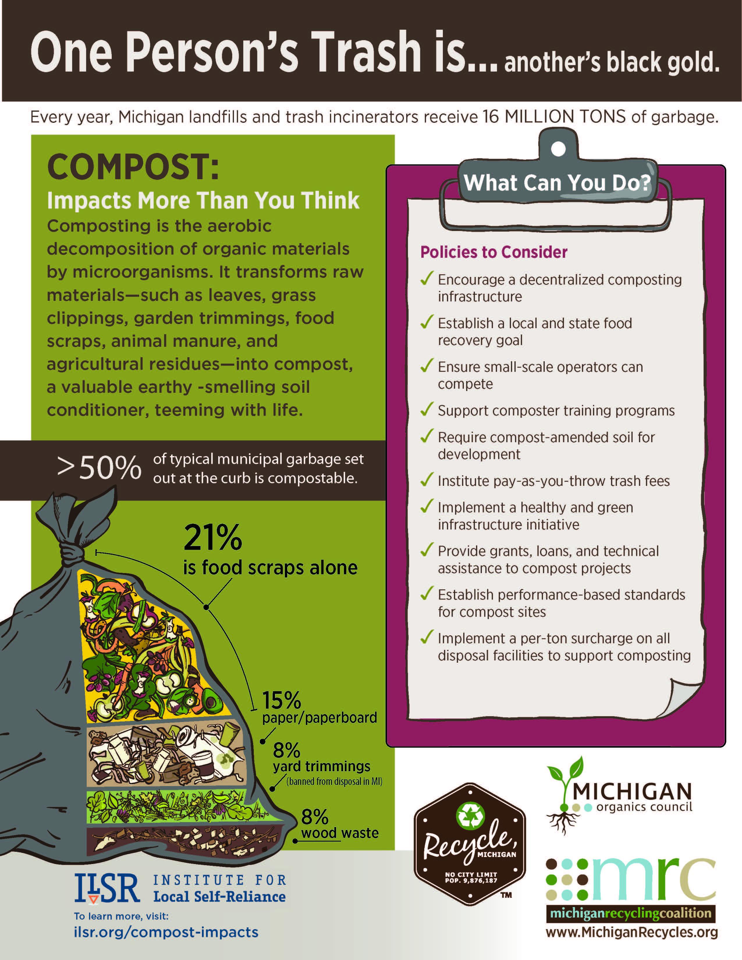 compost_1Arev
